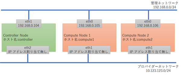 node-network.png