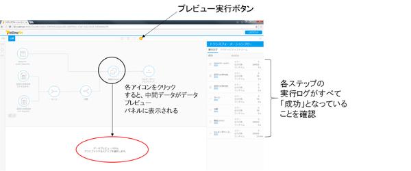 インプットステップの「区切り文字付きファイルからの抽出」では、アップロードしたい旧組織データとして、手元のPC上にある特定のCSVファイルを指定