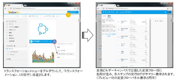 閲覧メニューから、公開済みのトランスフォーションを実行することも可能