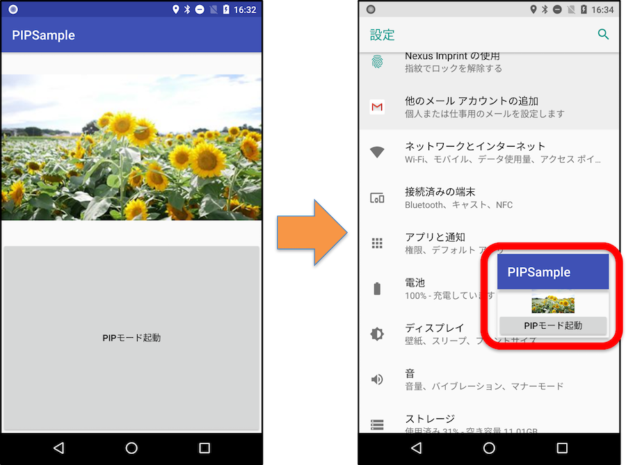 Android Oの世界(Picture In Picture編)