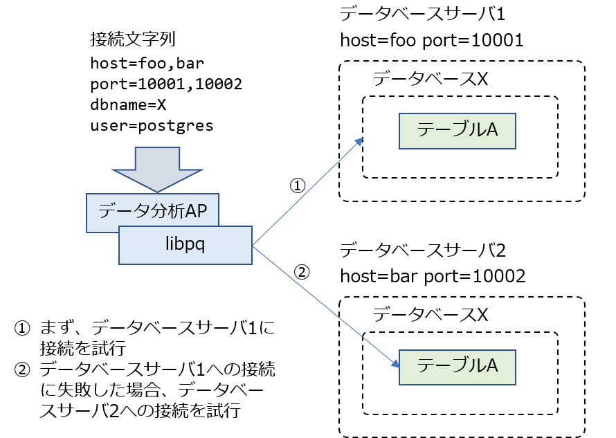 04-fig03