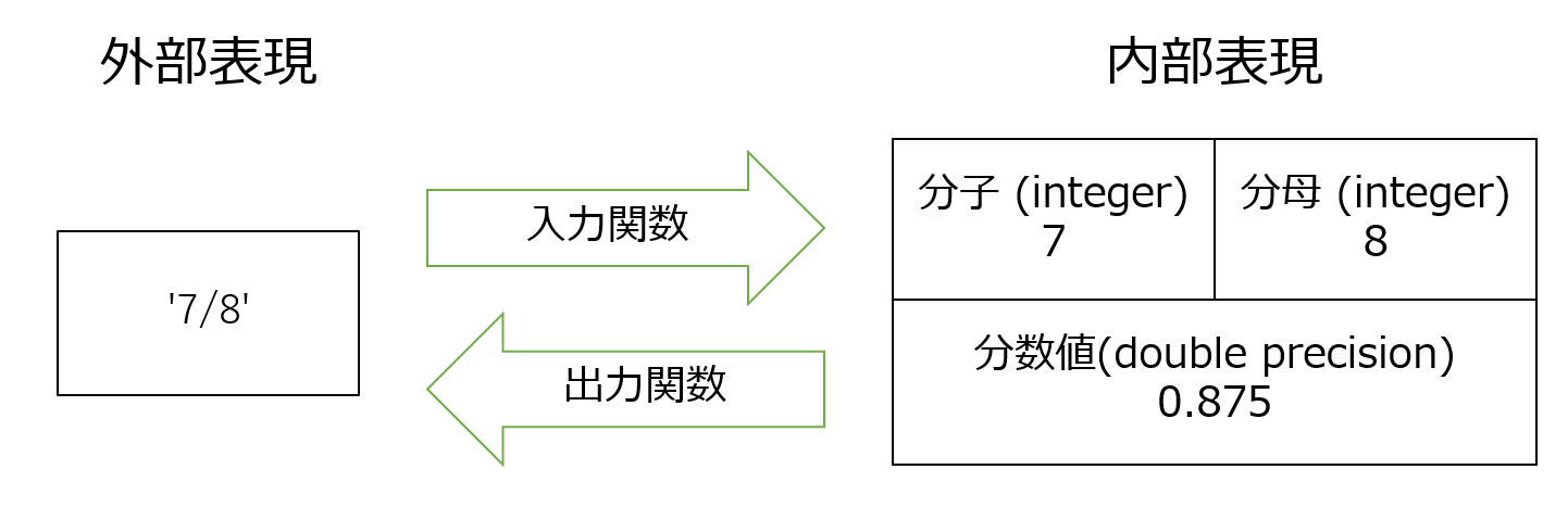 06-fig03