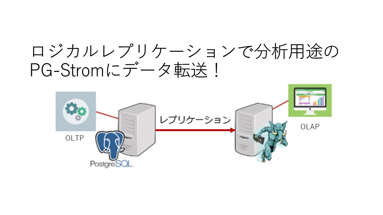 図:ロジカルレプリケーション