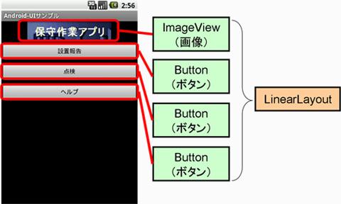 図1-5 LinearLayout利用例の画面構造