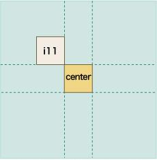 図 4-5 centerマスの左上にi11マスを配置