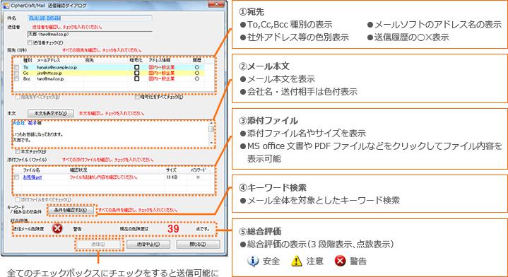 CCM画面