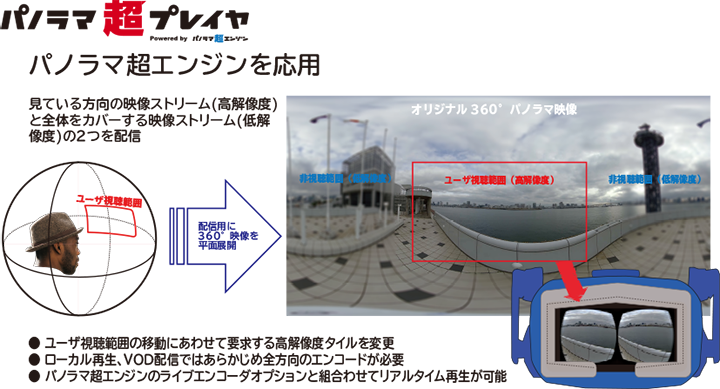 パノラマ超エンジンを応用720-3.png