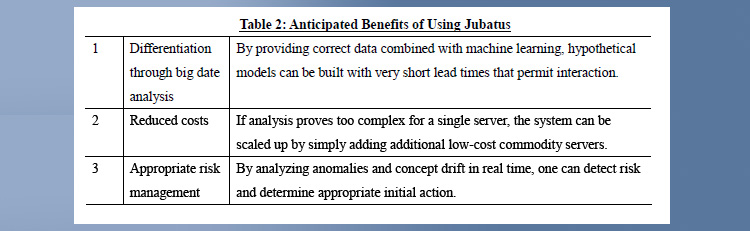 「Table 2. Anticipated Benefits of Using Jubatus」