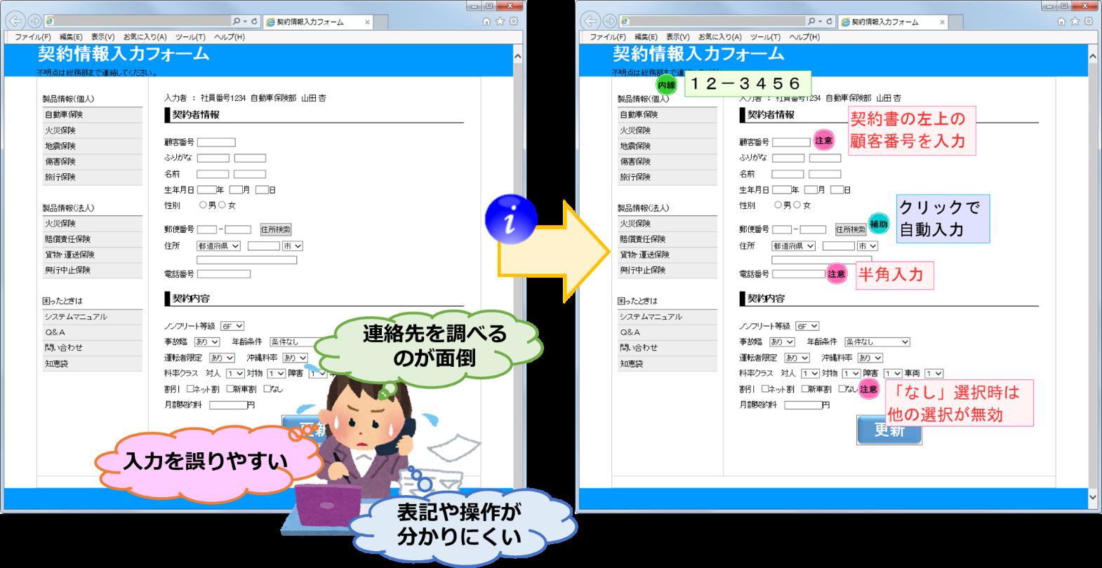 BizFront®/アノテーションを適用した画面の例