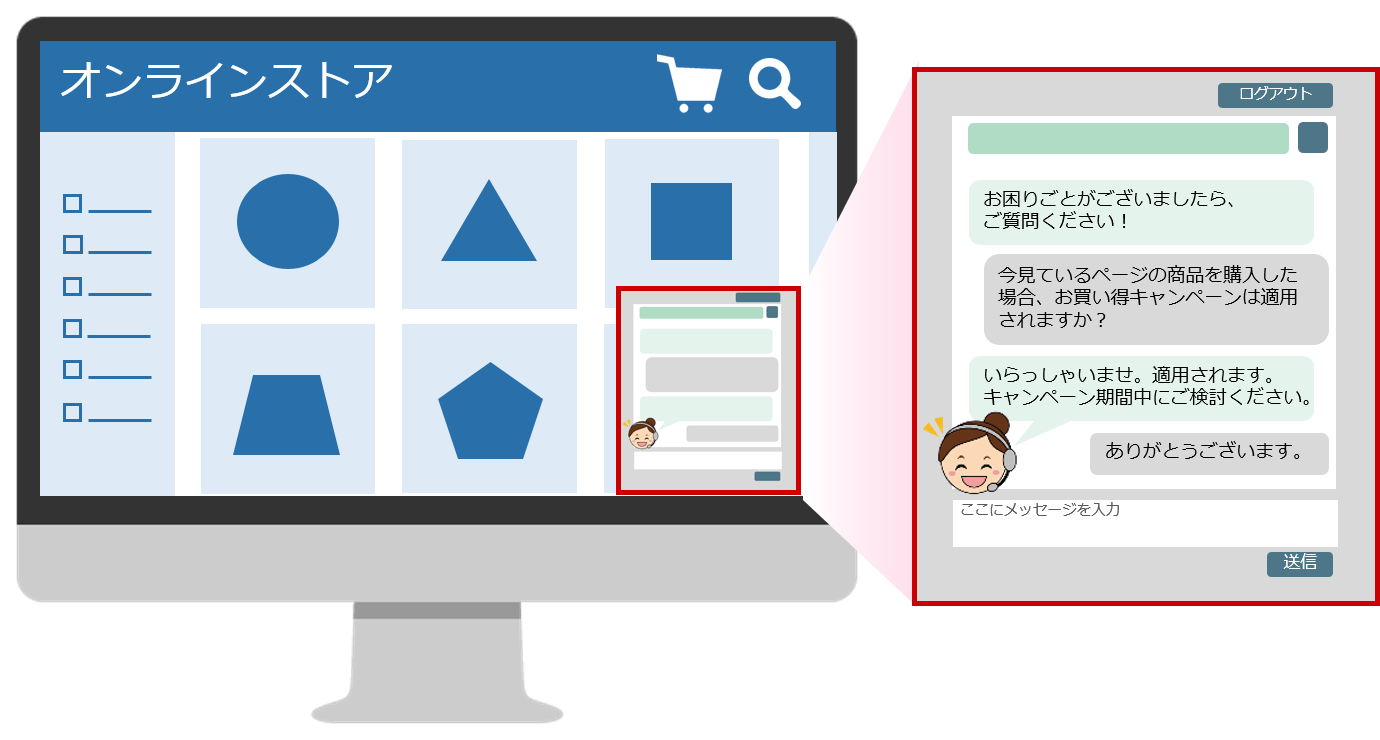顧客のチャット画面イメージ:PC画面上でお客様とオペレータがチャットでコミュニケーションをとっている様子