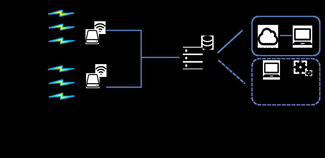 システム構成 イメージ
