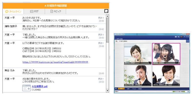 TopicRoomのビジネスチャット機能利用イメージ